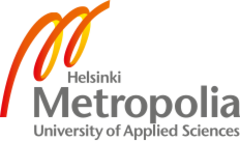 Helsinki Metropolia University of Applied Sciences - Logo